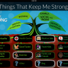 Development of the 'Stay Strong' iPad App